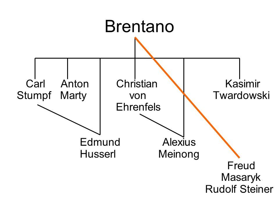 Brentano Carl Anton Christian Kasimir Stumpf Marty von Twardowski Ehrenfels Edmund Alexius Husserl Meinong Gestalt Psychology