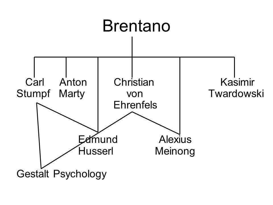 Brentano Carl Anton Christian Kasimir Stumpf Marty von Twardowski Ehrenfels Austrian School of Edmund Alexius Economics Husserl Meinong
