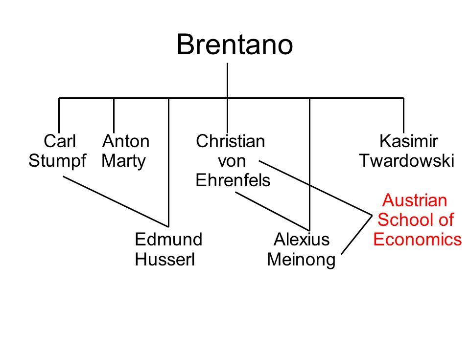 Brentano Carl Anton Christian Kasimir Stumpf Marty von Twardowski Ehrenfels Edmund Alexius Husserl Meinong Heidegger, Sartre, Hermeneutics, Derrida, blah blah blah