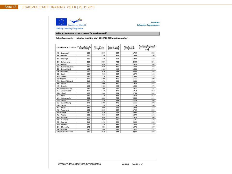 ERASMUS STAFF TRAINING WEEK   26.11.2013 Seite 12