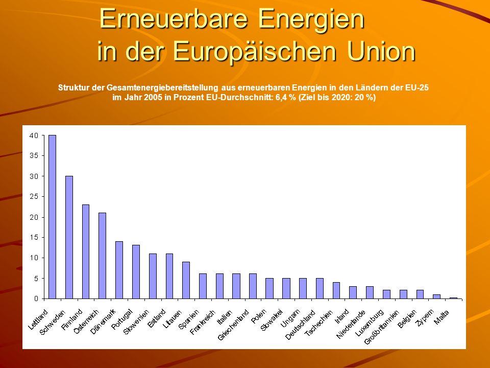 Erneuerbare Energien in der Europäischen Union Struktur der Gesamtenergiebereitstellung aus erneuerbaren Energien in den Ländern der EU-25 im Jahr 200