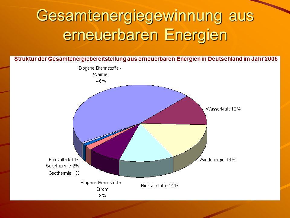 Gesamtenergiegewinnung aus erneuerbaren Energien Struktur der Gesamtenergiebereitstellung aus erneuerbaren Energien in Deutschland im Jahr 2006
