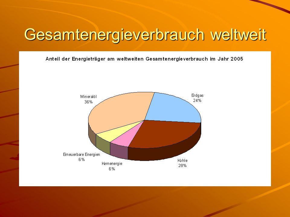 Stromverbrauch in Deutschland Anteile am Stromverbrauch in Deutschland im Jahr 2006