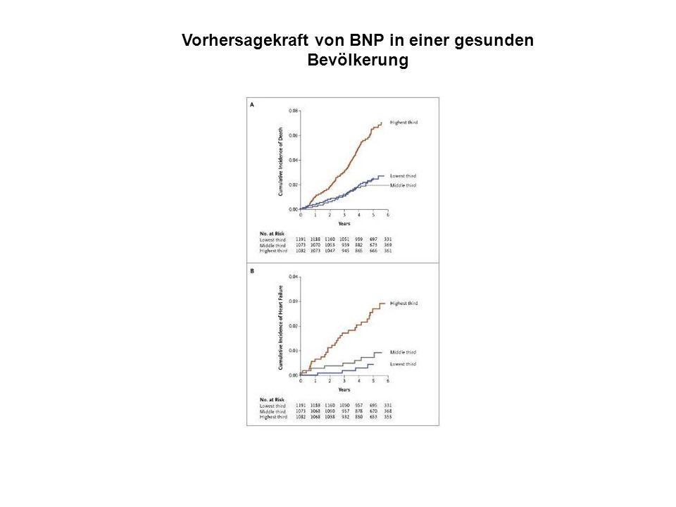 Vorhersagekraft von BNP in einer gesunden Bevölkerung