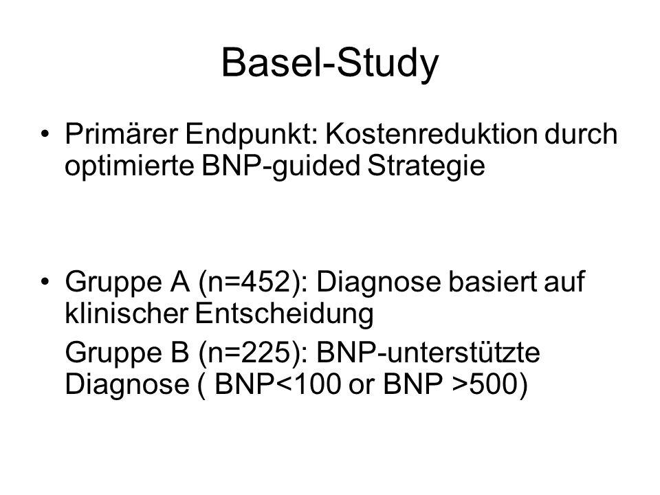 Basel-Study Primärer Endpunkt: Kostenreduktion durch optimierte BNP-guided Strategie Gruppe A (n=452): Diagnose basiert auf klinischer Entscheidung Gr