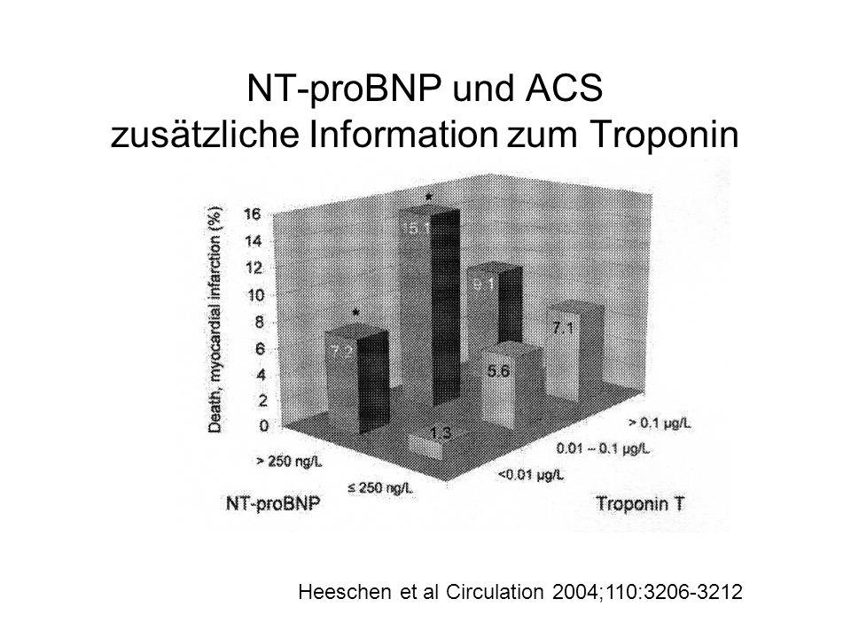 NT-proBNP und ACS zusätzliche Information zum Troponin Heeschen et al Circulation 2004;110:3206-3212