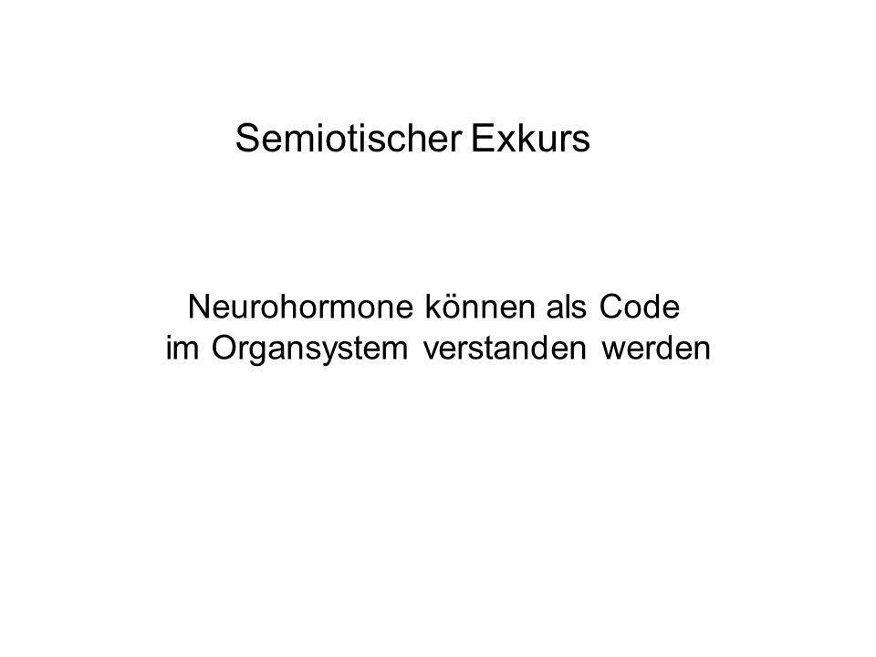 Semiotischer Exkurs Neurohormone können als Code im Organsystem verstanden werden