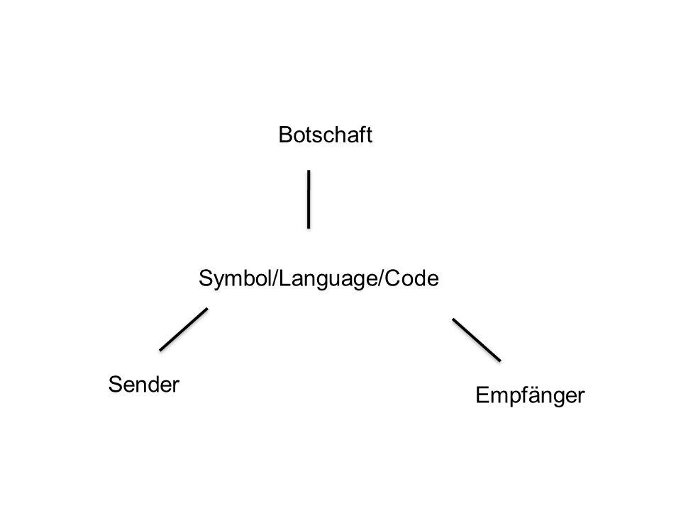 Sender Empfänger Symbol/Language/Code Botschaft