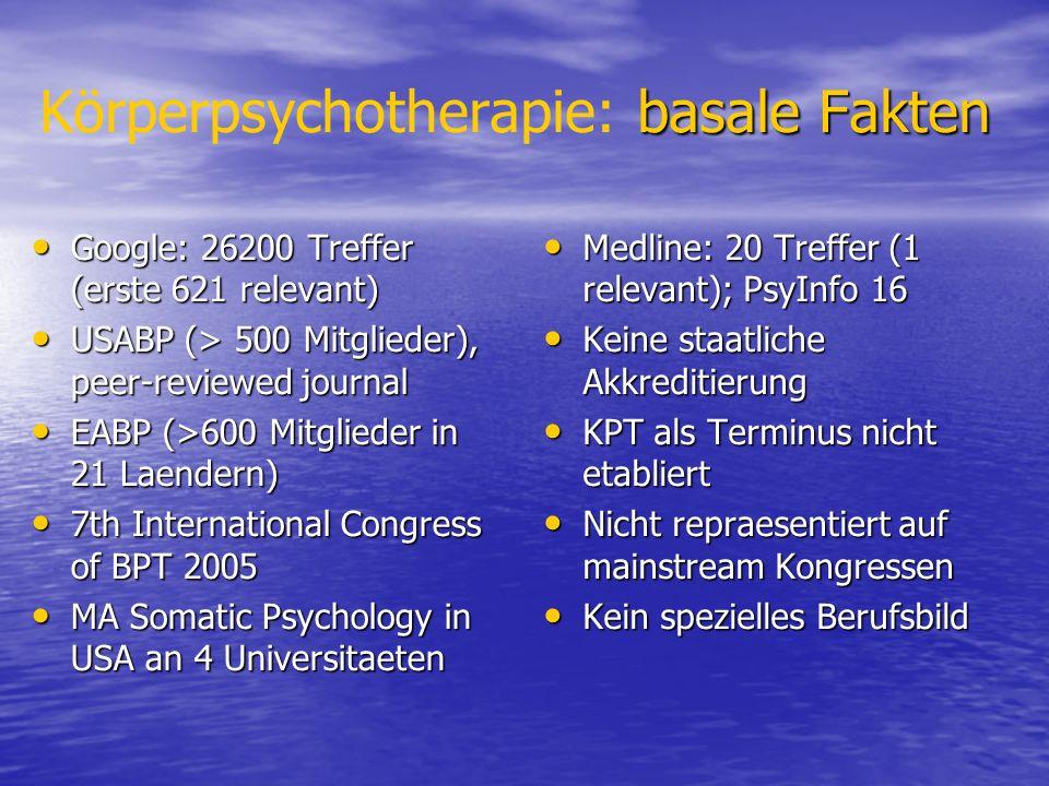 basale Fakten Körperpsychotherapie: basale Fakten Google: 26200 Treffer (erste 621 relevant) Google: 26200 Treffer (erste 621 relevant) USABP (> 500 M