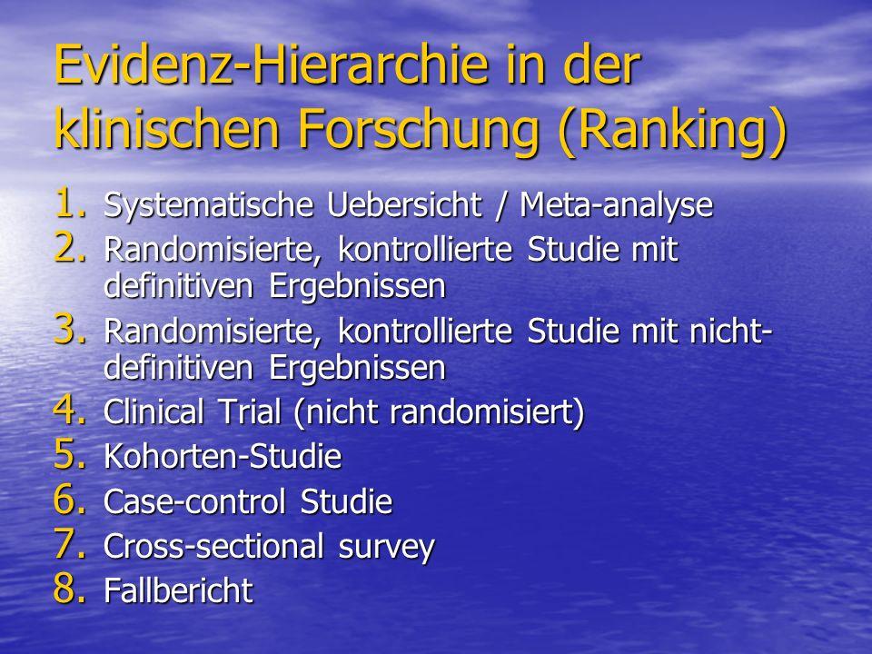 Evidenz-Hierarchie in der klinischen Forschung (Ranking) 1. Systematische Uebersicht / Meta-analyse 2. Randomisierte, kontrollierte Studie mit definit