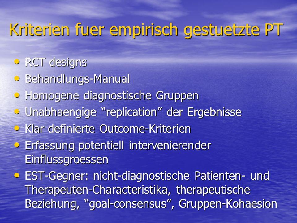 Kriterien fuer empirisch gestuetzte PT RCT designs RCT designs Behandlungs-Manual Behandlungs-Manual Homogene diagnostische Gruppen Homogene diagnosti