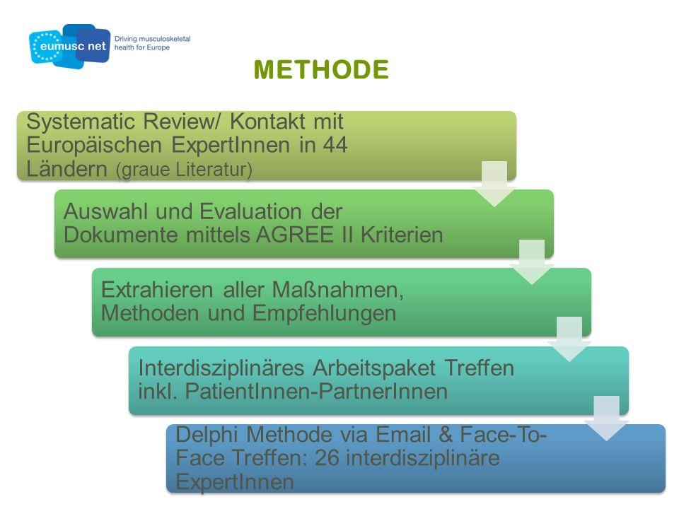 METHODE Systematic Review/ Kontakt mit Europäischen ExpertInnen in 44 Ländern (graue Literatur) Auswahl und Evaluation der Dokumente mittels AGREE II