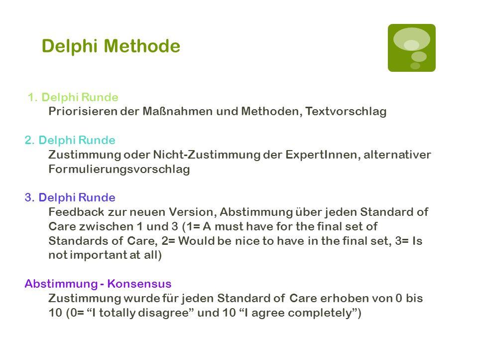 Delphi Methode 1. Delphi Runde Priorisieren der Maßnahmen und Methoden, Textvorschlag 2. Delphi Runde Zustimmung oder Nicht-Zustimmung der ExpertInnen