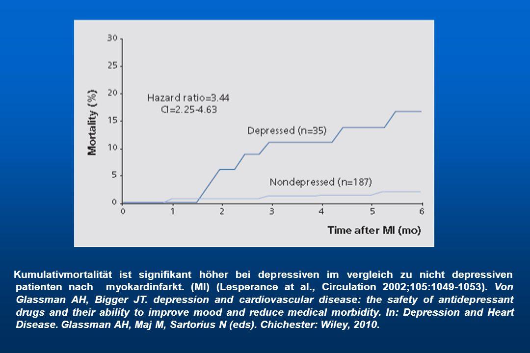 Kumulativmortalität ist signifikant höher bei depressiven im vergleich zu nicht depressiven patienten nach myokardinfarkt. (MI) (Lesperance at al., Ci