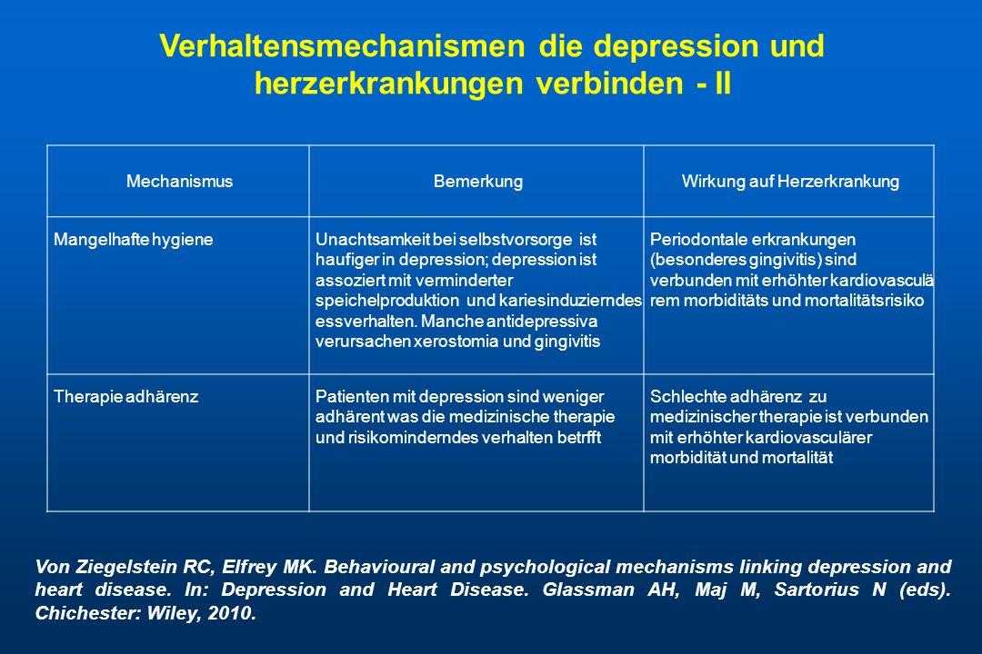 Psychologische mechanismen die depression und herzerkrankungen verbinden- I MechanismusBemerkungWirkung auf Herzerkrankung Verhalten zur therapieDepression kann mit negativer haltung gegenüber der therapie assoziert sein.