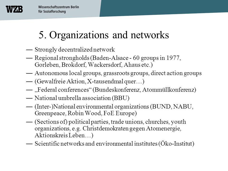 5. Organizations and networks Strongly decentralized network Regional strongholds (Baden-Alsace - 60 groups in 1977, Gorleben, Brokdorf, Wackersdorf,