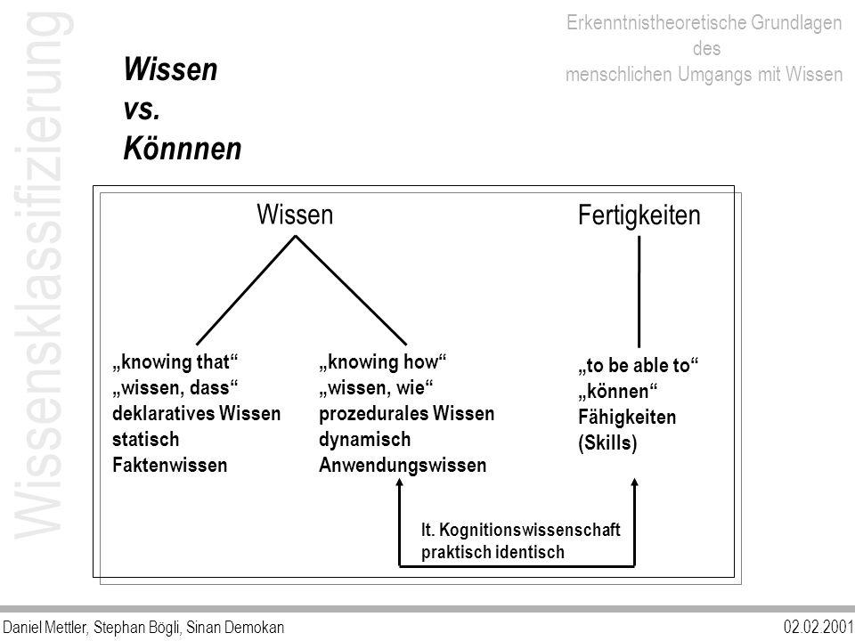 Daniel Mettler, Stephan Bögli, Sinan Demokan02.02.2001 Erkenntnistheoretische Grundlagen des menschlichen Umgangs mit Wissen Wissensklassifizierung Wissen vs.