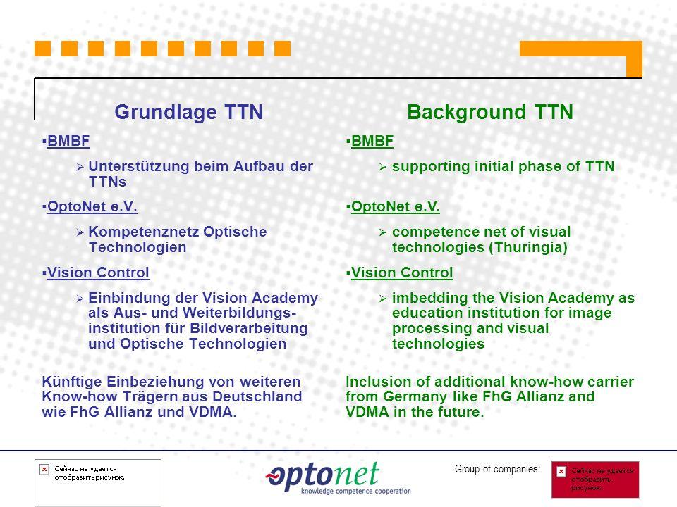 Group of companies: Grundlage TTN BMBF Unterstützung beim Aufbau der TTNs OptoNet e.V. Kompetenznetz Optische Technologien Vision Control Einbindung d