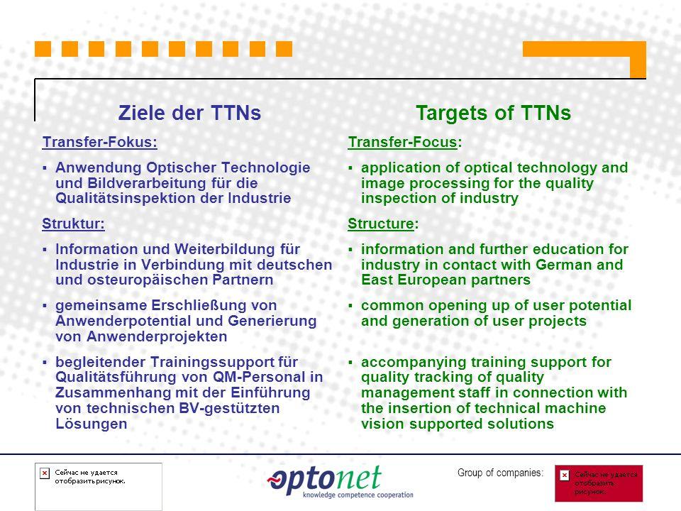 Group of companies: Ziele der TTNs Transfer-Fokus: Anwendung Optischer Technologie und Bildverarbeitung für die Qualitätsinspektion der Industrie Stru