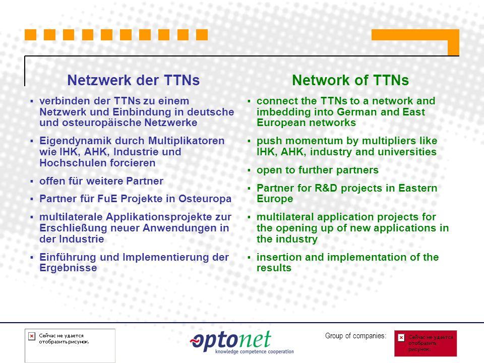 Group of companies: Netzwerk der TTNs verbinden der TTNs zu einem Netzwerk und Einbindung in deutsche und osteuropäische Netzwerke Eigendynamik durch