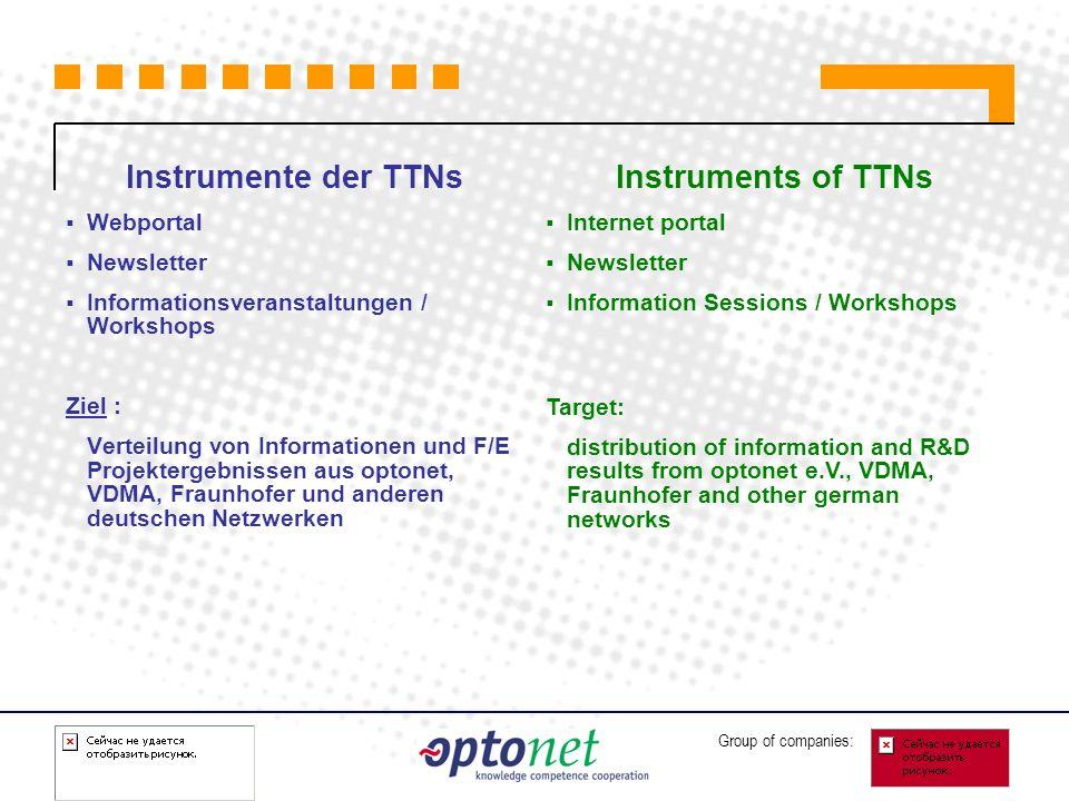 Group of companies: Instrumente der TTNs Webportal Newsletter Informationsveranstaltungen / Workshops Ziel : Verteilung von Informationen und F/E Proj