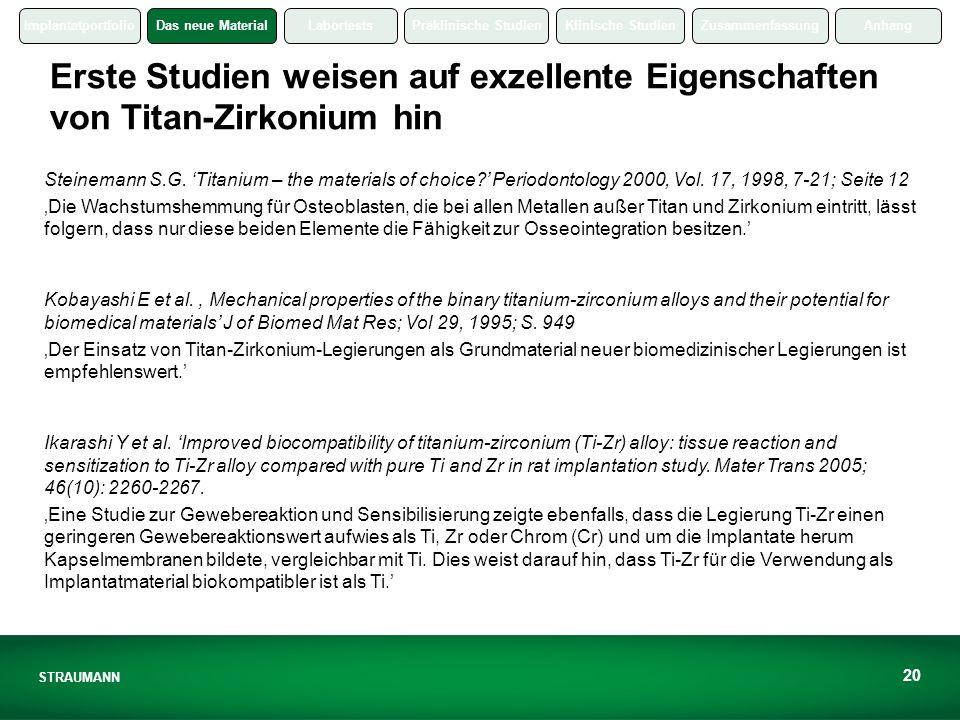 ImplantatportfolioDas neue MaterialLabortestsPräklinische StudienKlinische StudienZusammenfassungAnhang STRAUMANN 20 Erste Studien weisen auf exzellente Eigenschaften von Titan-Zirkonium hin Steinemann S.G.