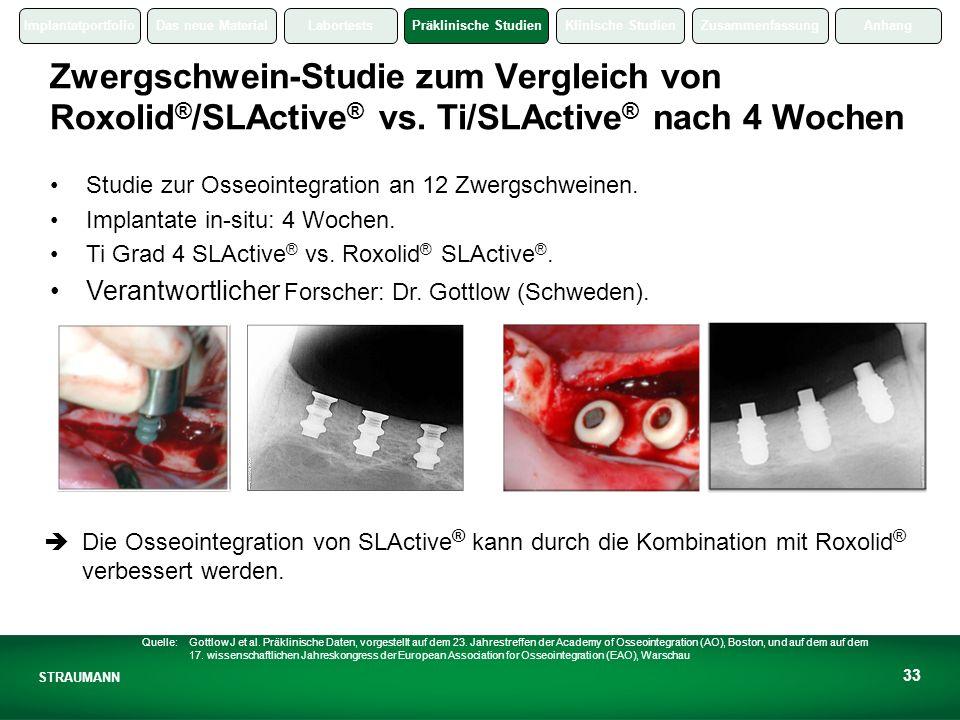 ImplantatportfolioDas neue MaterialLabortestsPräklinische StudienKlinische StudienZusammenfassungAnhang STRAUMANN 33 Zwergschwein-Studie zum Vergleich von Roxolid ® /SLActive ® vs.