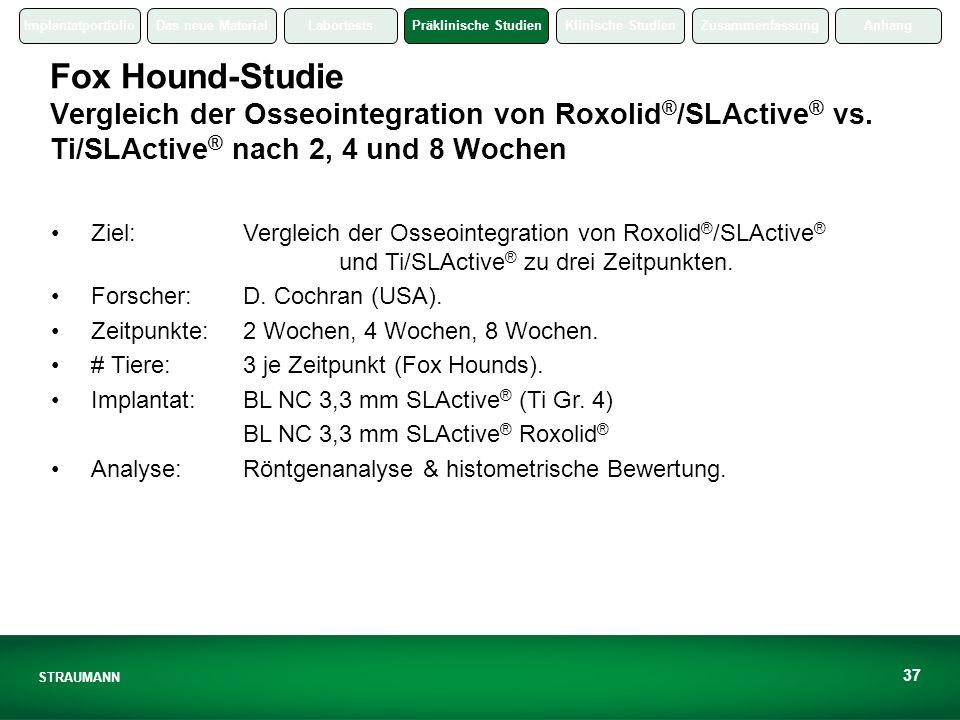 ImplantatportfolioDas neue MaterialLabortestsPräklinische StudienKlinische StudienZusammenfassungAnhang STRAUMANN 37 Fox Hound-Studie Vergleich der Osseointegration von Roxolid ® /SLActive ® vs.