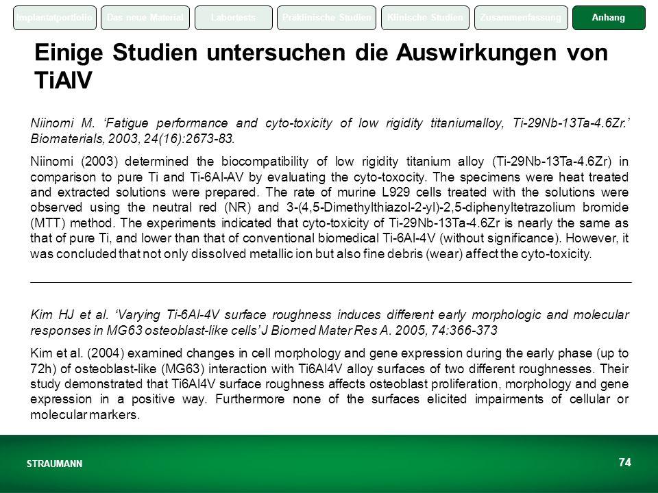 ImplantatportfolioDas neue MaterialLabortestsPräklinische StudienKlinische StudienZusammenfassungAnhang STRAUMANN 74 Einige Studien untersuchen die Auswirkungen von TiAlV Niinomi M.