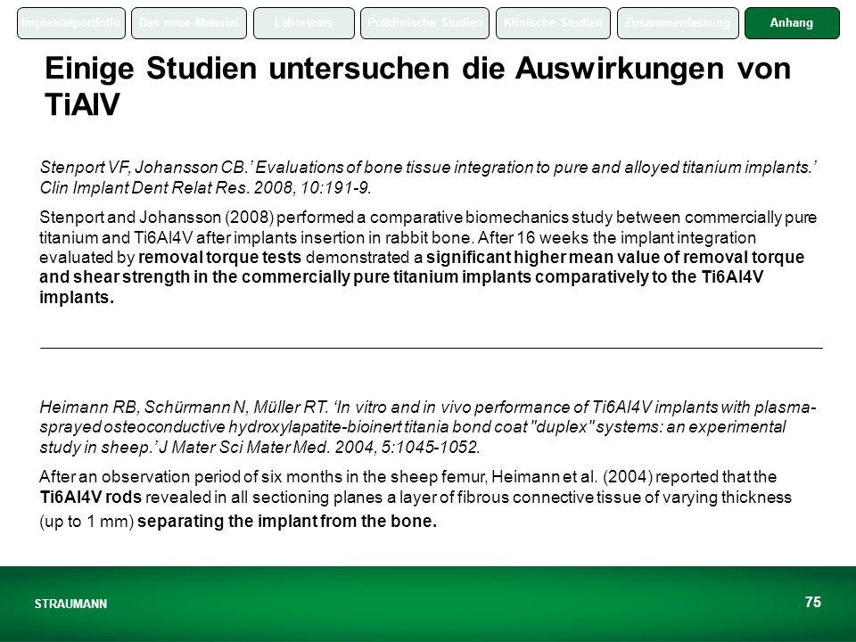 ImplantatportfolioDas neue MaterialLabortestsPräklinische StudienKlinische StudienZusammenfassungAnhang STRAUMANN 75 Einige Studien untersuchen die Auswirkungen von TiAlV Stenport VF, Johansson CB.
