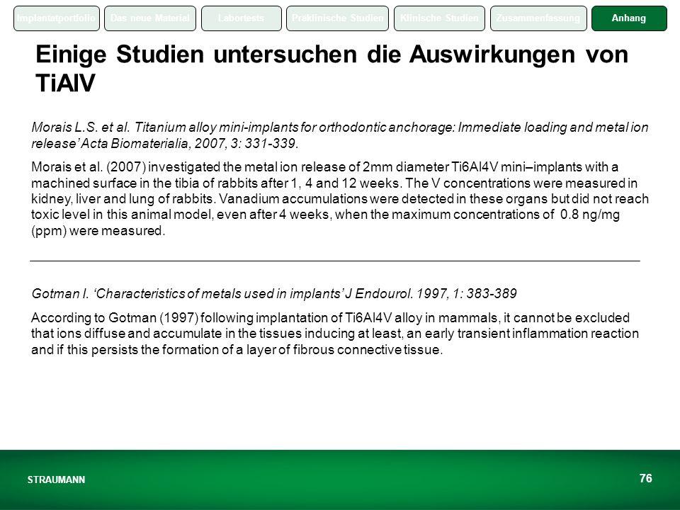 ImplantatportfolioDas neue MaterialLabortestsPräklinische StudienKlinische StudienZusammenfassungAnhang STRAUMANN 76 Einige Studien untersuchen die Auswirkungen von TiAlV Morais L.S.