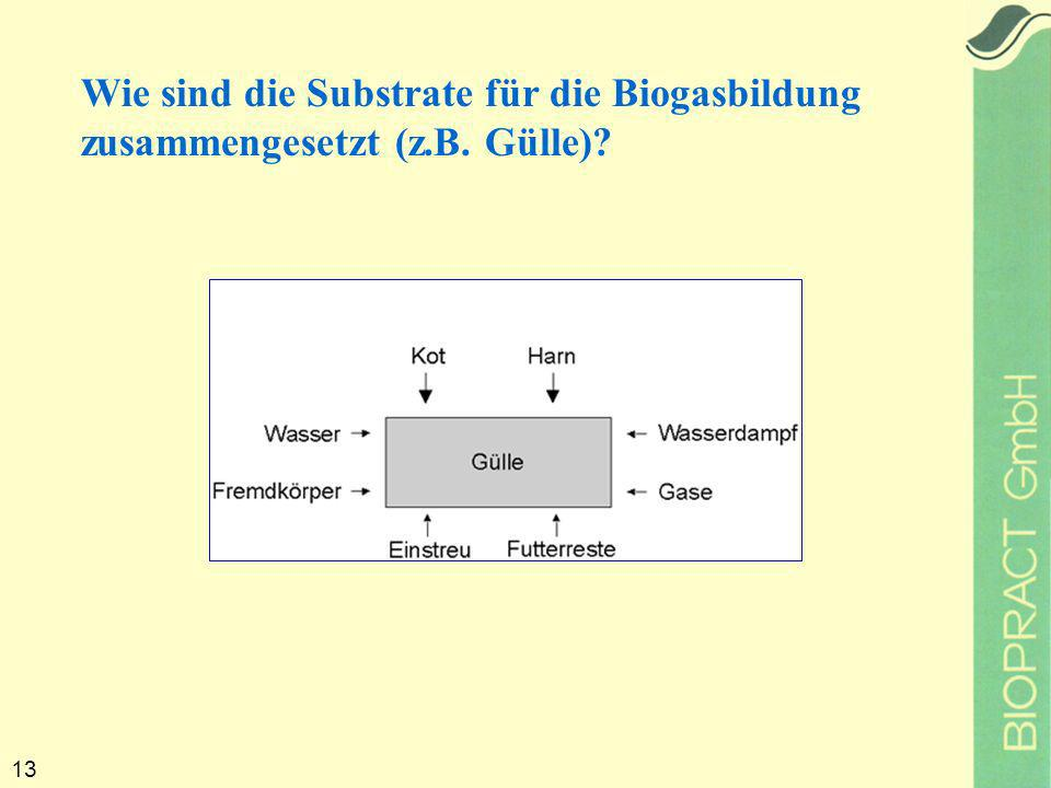 13 Wie sind die Substrate für die Biogasbildung zusammengesetzt (z.B. Gülle)?
