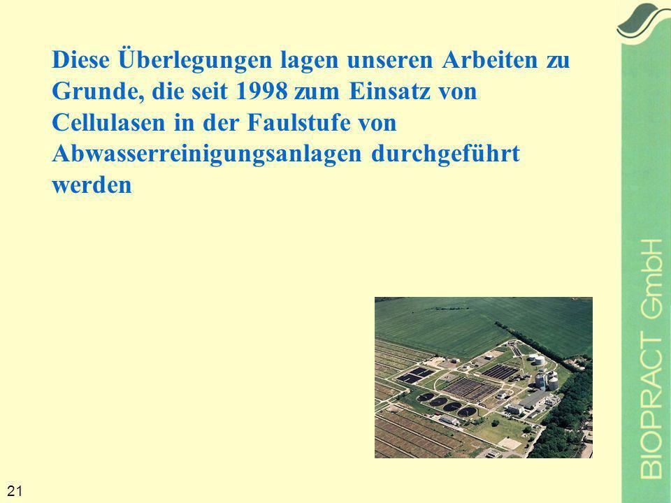 21 Diese Überlegungen lagen unseren Arbeiten zu Grunde, die seit 1998 zum Einsatz von Cellulasen in der Faulstufe von Abwasserreinigungsanlagen durchgeführt werden