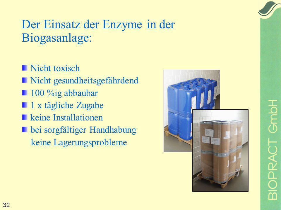 32 Der Einsatz der Enzyme in der Biogasanlage: Nicht toxisch Nicht gesundheitsgefährdend 100 %ig abbaubar 1 x tägliche Zugabe keine Installationen bei sorgfältiger Handhabung keine Lagerungsprobleme