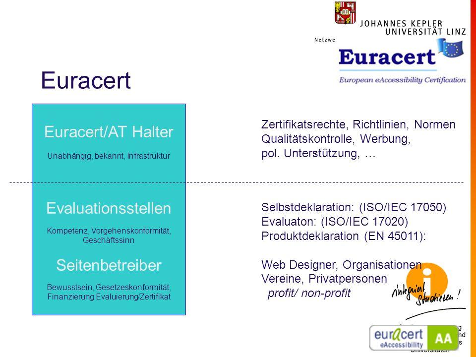 Euracert Euracert/AT Halter Evaluationsstellen Seitenbetreiber Unabhängig, bekannt, Infrastruktur Kompetenz, Vorgehenskonformität, Geschäftssinn Bewusstsein, Gesetzeskonformität, Finanzierung Evaluierung/Zertifikat Zertifikatsrechte, Richtlinien, Normen Qualitätskontrolle, Werbung, pol.