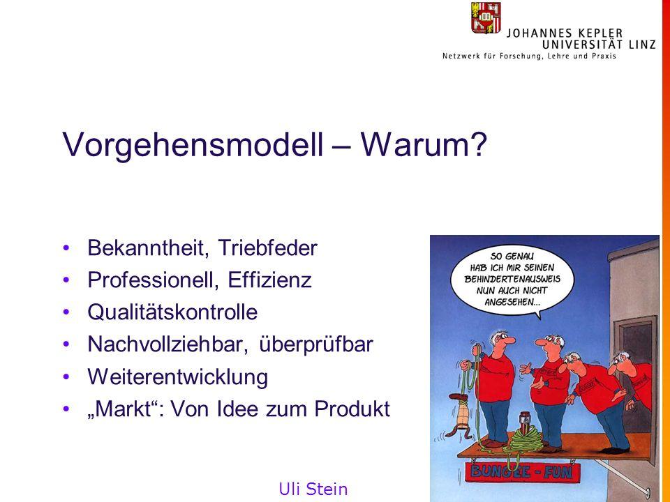 Vorgehensmodell – Warum? Bekanntheit, Triebfeder Professionell, Effizienz Qualitätskontrolle Nachvollziehbar, überprüfbar Weiterentwicklung Markt: Von