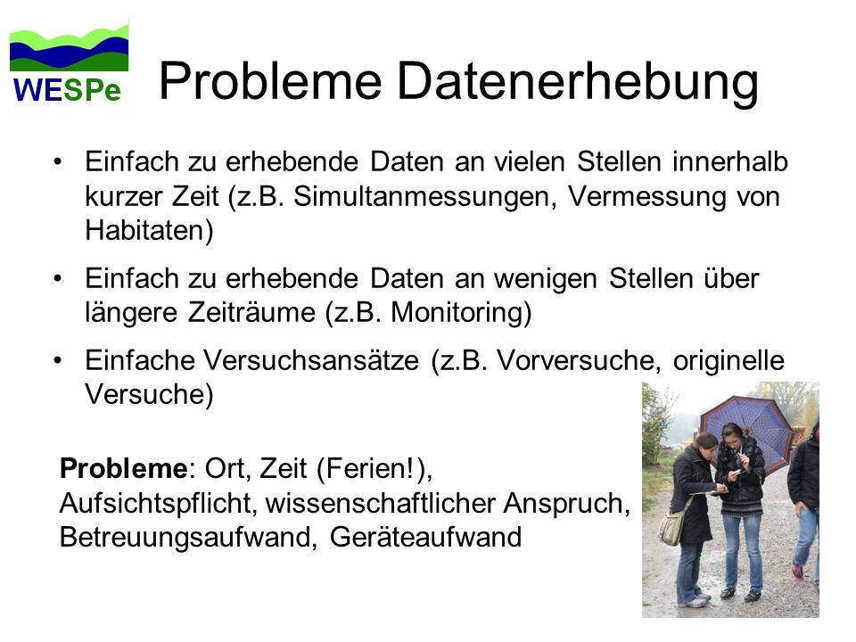 Probleme Datenerhebung Einfach zu erhebende Daten an vielen Stellen innerhalb kurzer Zeit (z.B. Simultanmessungen, Vermessung von Habitaten) Einfach z
