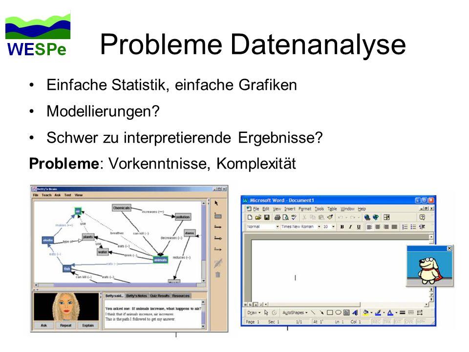 Probleme Datenanalyse Einfache Statistik, einfache Grafiken Modellierungen? Schwer zu interpretierende Ergebnisse? Probleme: Vorkenntnisse, Komplexitä