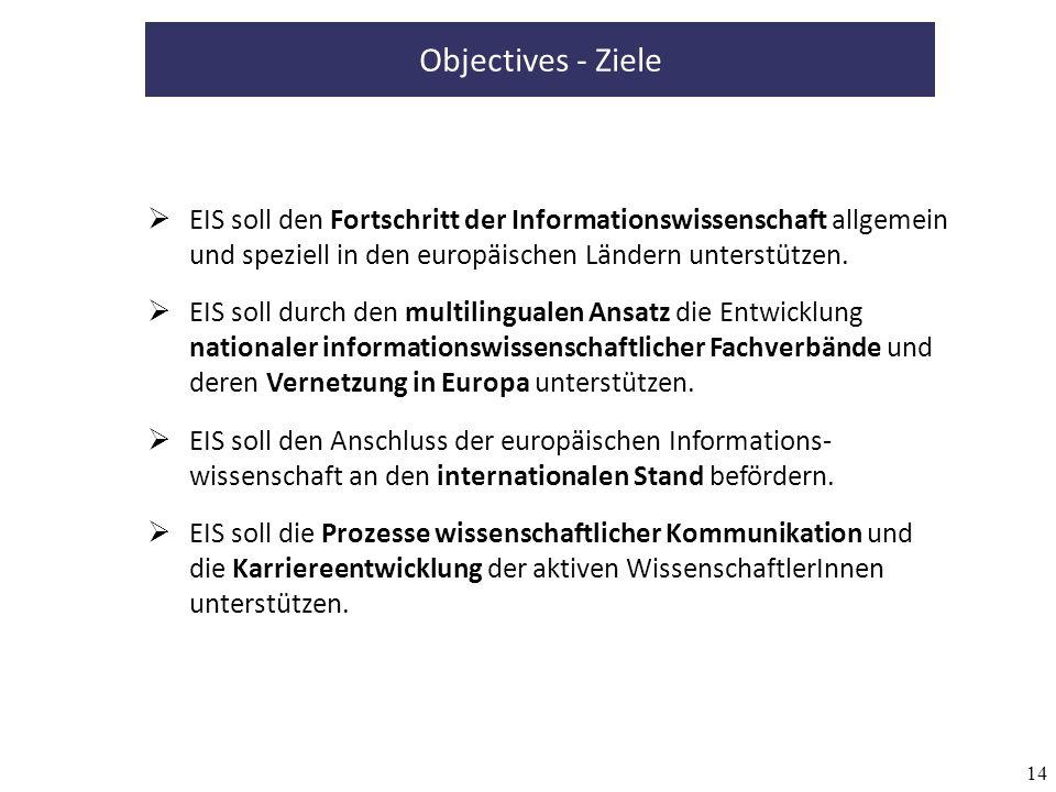 14 Objectives - Ziele EIS soll die Prozesse wissenschaftlicher Kommunikation und die Karriereentwicklung der aktiven WissenschaftlerInnen unterstützen.
