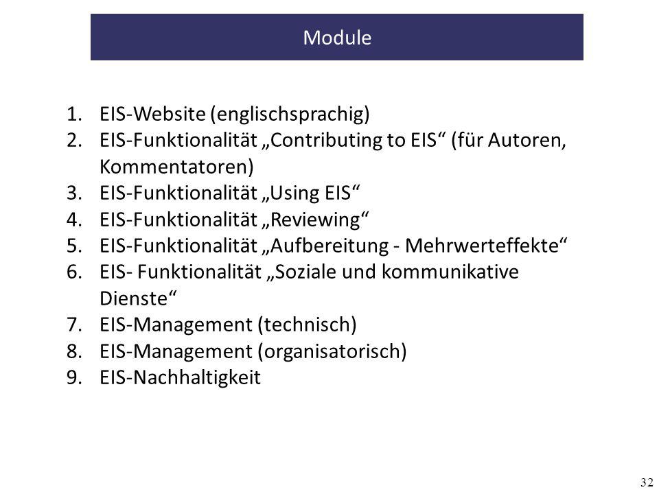 32 Module 1.EIS-Website (englischsprachig) 2.EIS-Funktionalität Contributing to EIS (für Autoren, Kommentatoren) 3.EIS-Funktionalität Using EIS 4.EIS-Funktionalität Reviewing 5.EIS-Funktionalität Aufbereitung - Mehrwerteffekte 6.EIS- Funktionalität Soziale und kommunikative Dienste 7.EIS-Management (technisch) 8.EIS-Management (organisatorisch) 9.EIS-Nachhaltigkeit