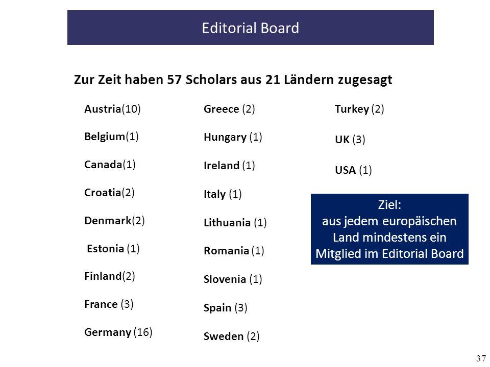 37 Editorial Board Zur Zeit haben 57 Scholars aus 21 Ländern zugesagt Austria(10) Belgium(1) Canada(1) Croatia(2) Denmark(2) Estonia (1) Finland(2) France (3) Germany (16) Greece (2) Hungary (1) Ireland (1) Italy (1) Lithuania (1) Romania (1) Slovenia (1) Spain (3) Sweden (2) Turkey (2) UK (3) USA (1) Ziel: aus jedem europäischen Land mindestens ein Mitglied im Editorial Board