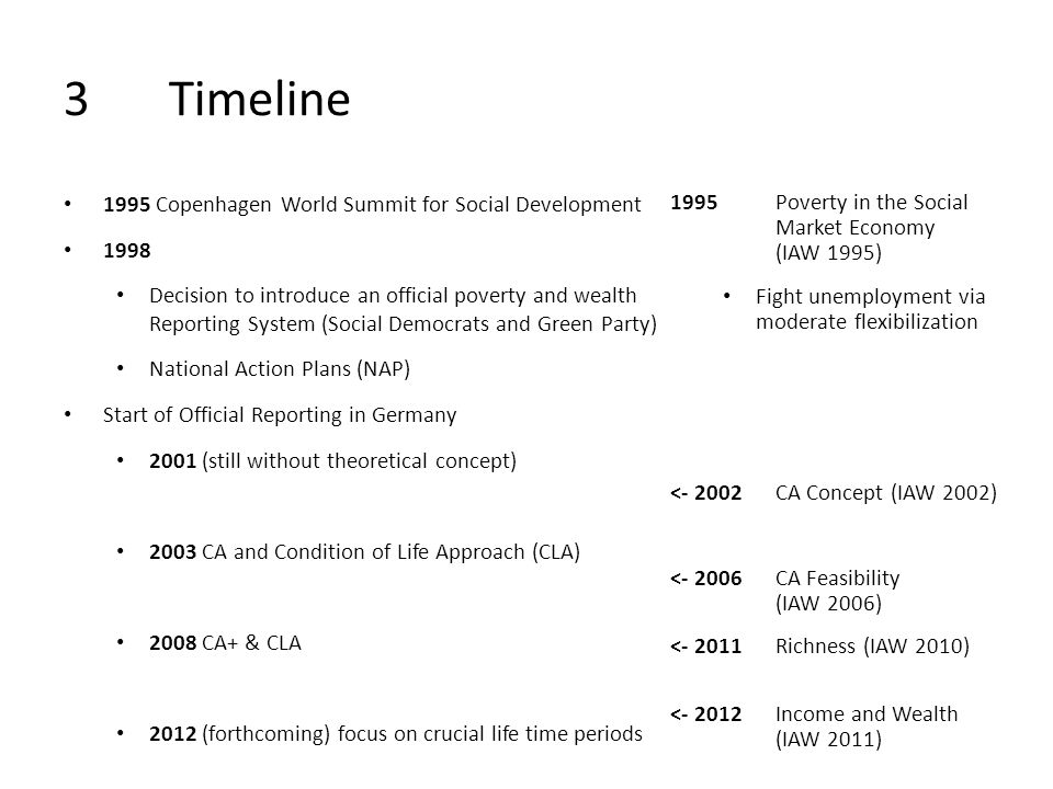 3Timeline 1995 Copenhagen World Summit for Social Development 1998 Decision to introduce an official poverty and wealth Reporting System (Social Democrats and Green Party) National Action Plans (NAP) Start of Official Reporting in Germany 2001 (still without theoretical concept) 2003 CA and Condition of Life Approach (CLA) 2008 CA+ & CLA 2012 (forthcoming) focus on crucial life time periods 1995Poverty in the Social Market Economy (IAW 1995) Fight unemployment via moderate flexibilization <- 2002 CA Concept (IAW 2002) <- 2006CA Feasibility (IAW 2006) <- 2011Richness (IAW 2010) <- 2012Income and Wealth (IAW 2011)