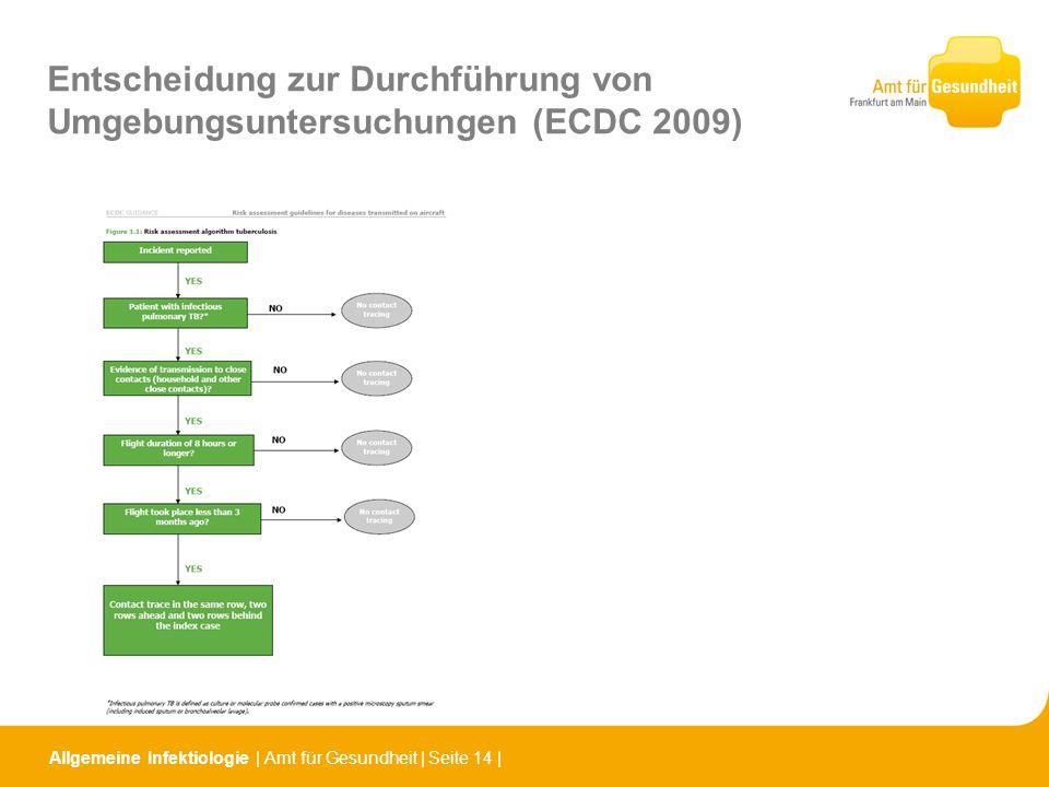 Allgemeine Infektiologie   Amt für Gesundheit   Seite 14   Entscheidung zur Durchführung von Umgebungsuntersuchungen (ECDC 2009)