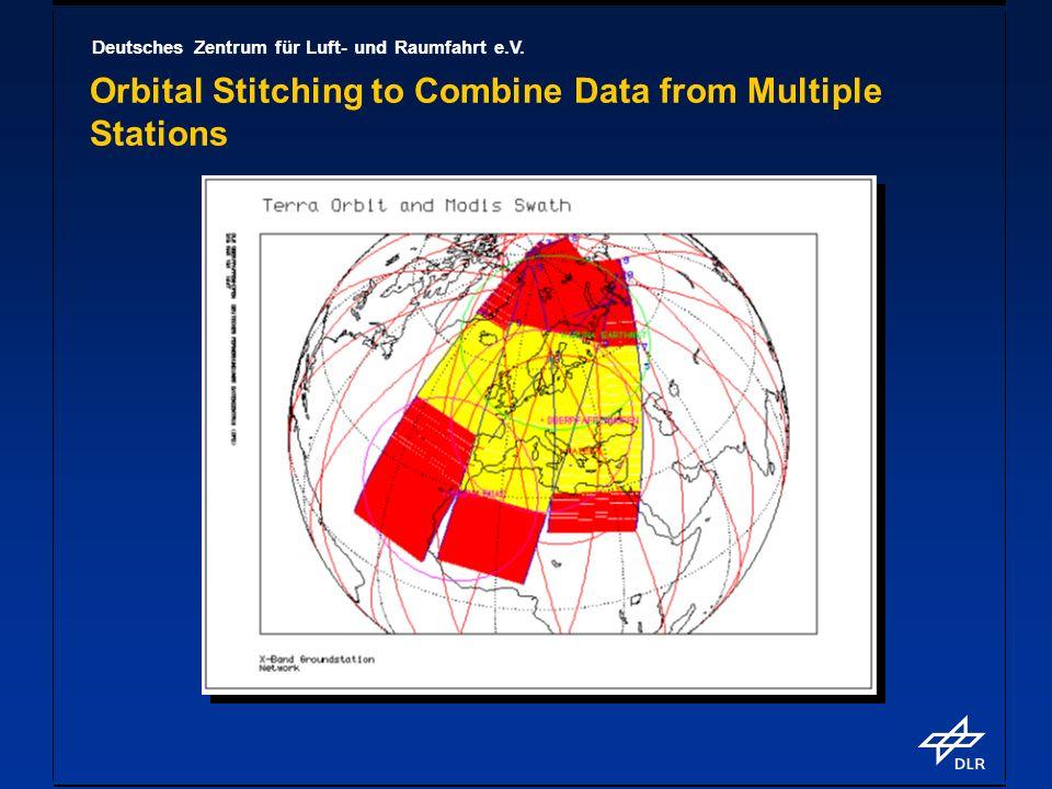 Deutsches Zentrum für Luft- und Raumfahrt e.V. Orbital Stitching to Combine Data from Multiple Stations