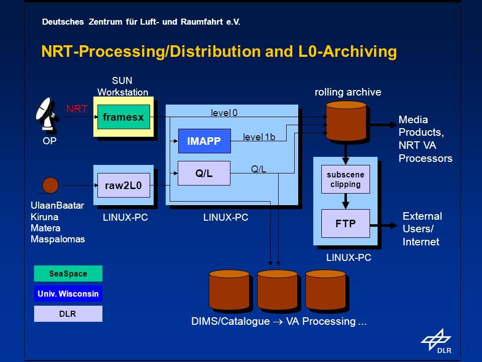 Deutsches Zentrum für Luft- und Raumfahrt e.V. NRT-Processing/Distribution and L0-Archiving framesx IMAPP Q/L level 0 level 1b Q/L SUN Workstation LIN