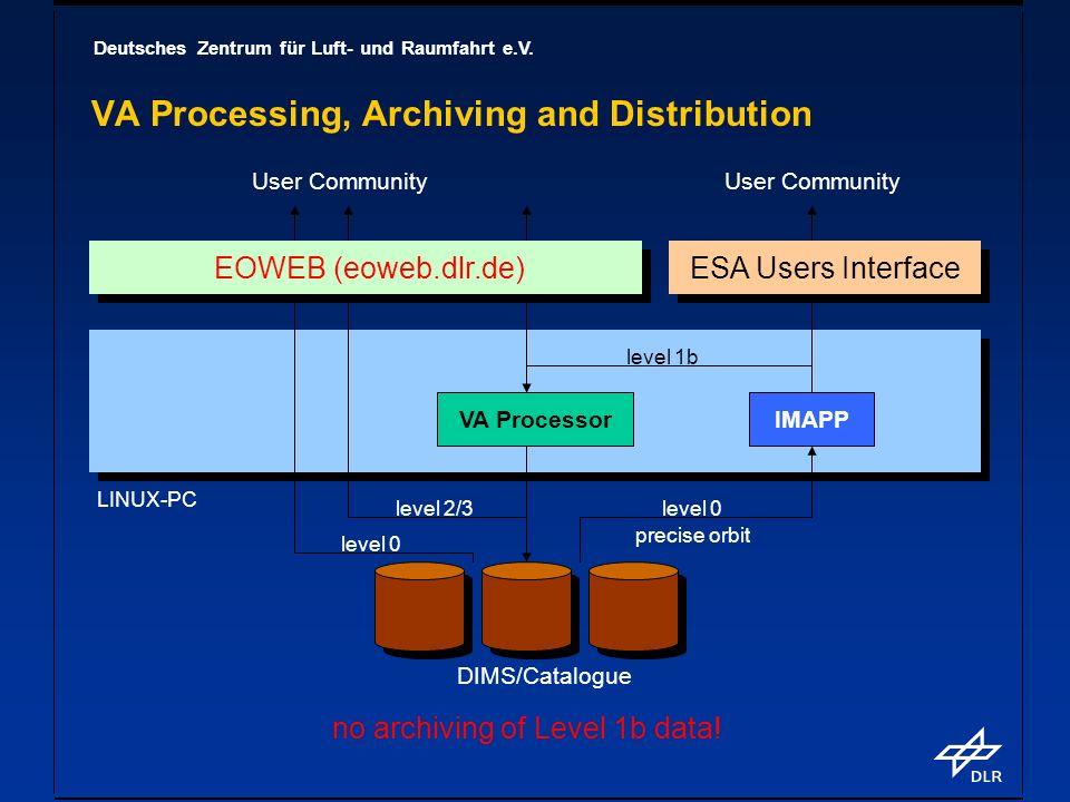 Deutsches Zentrum für Luft- und Raumfahrt e.V. VA Processing, Archiving and Distribution LINUX-PC DIMS/Catalogue User Community VA Processor level 2/3