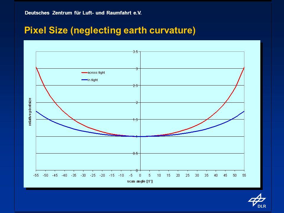 Deutsches Zentrum für Luft- und Raumfahrt e.V. Pixel Size (neglecting earth curvature)