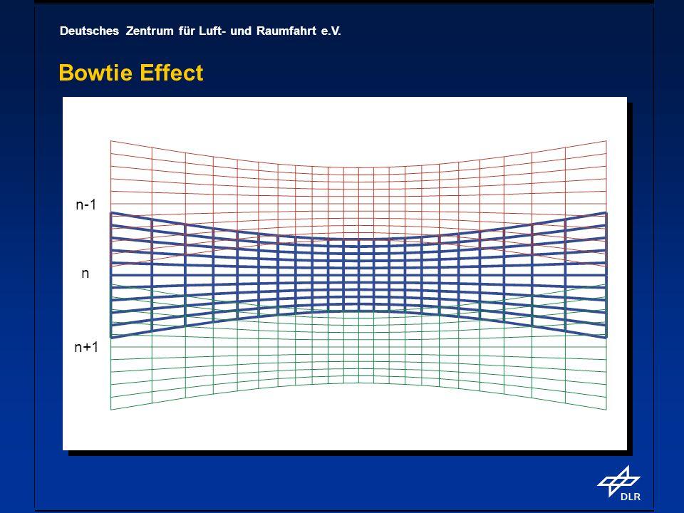 Deutsches Zentrum für Luft- und Raumfahrt e.V. Bowtie Effect n n-1 n+1
