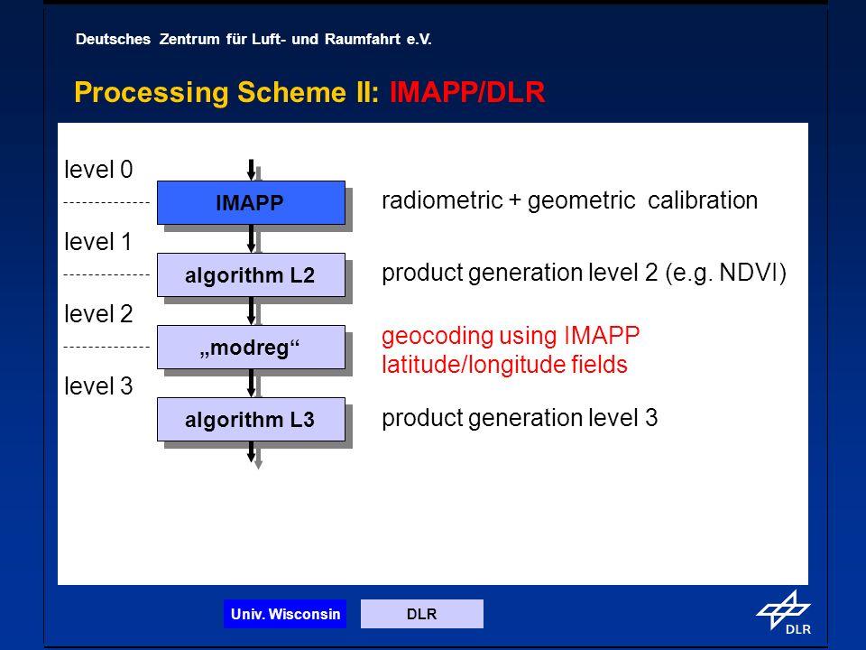 Deutsches Zentrum für Luft- und Raumfahrt e.V. Processing Scheme II: IMAPP/DLR Univ. WisconsinDLR IMAPP algorithm L2 modreg algorithm L3 level 0 level