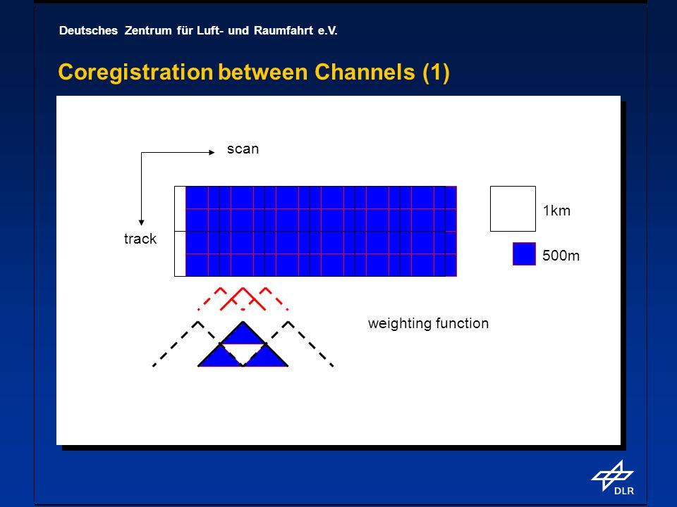Deutsches Zentrum für Luft- und Raumfahrt e.V. Coregistration between Channels (1) 1km 500m weighting function scan track